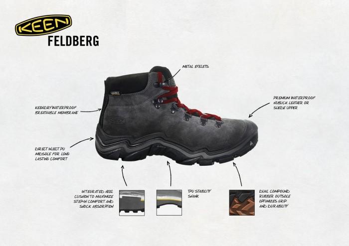 KEEN Trailhead – FELDBERG